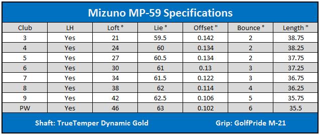 Mizuno MP-59 Spec